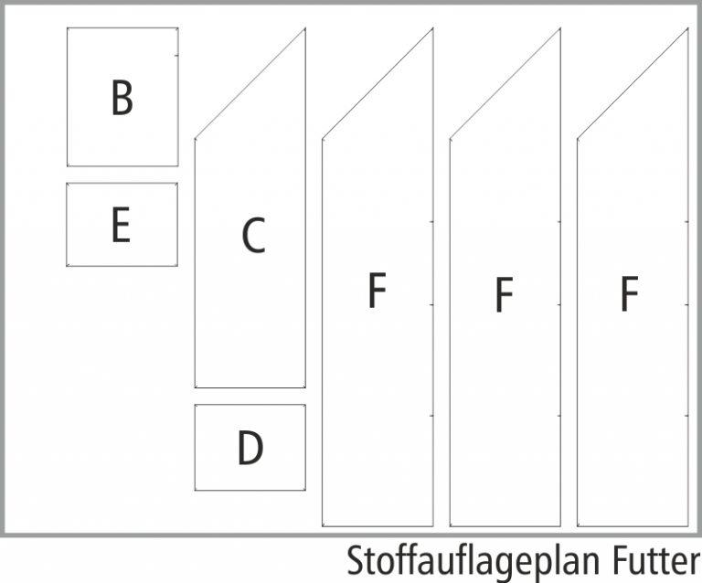 Stoffauflageplan-F-768x638